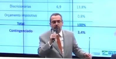 Esquerdistas 'surtam' após ministro falar sobre roubos da Petrobras e declarar fim do 'dinheiro livre'