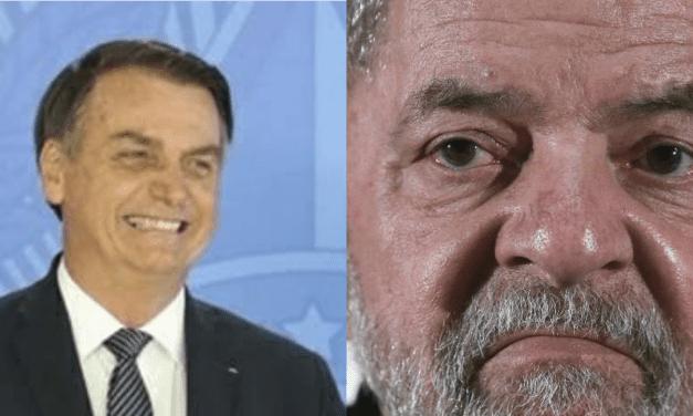 Popularidade em alta! Em novas pesquisa para 2022, Bolsonaro vence todos os adversários, incluindo Lula