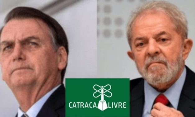 Página de esquerda, Catraca Livre, cria enquete entre Lula e Bolsonaro, e presidente vai ganhando com larga vantagem